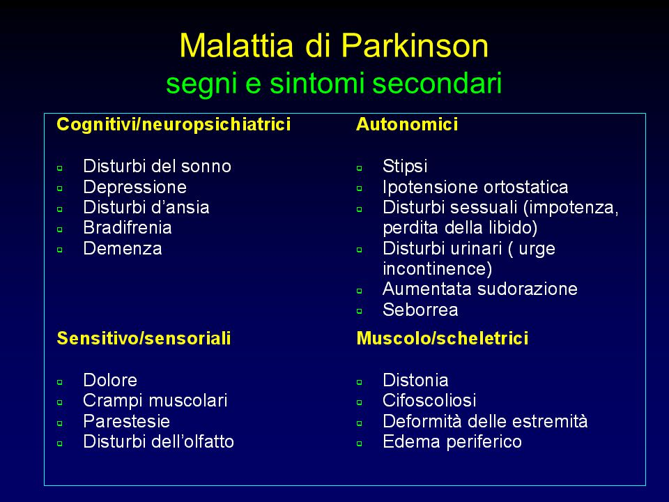 Malattia di Parkinson segni e sintomi secondari